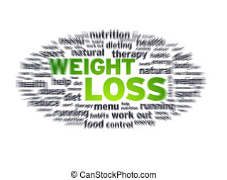 Weight Loss blurred tag cloud on white background