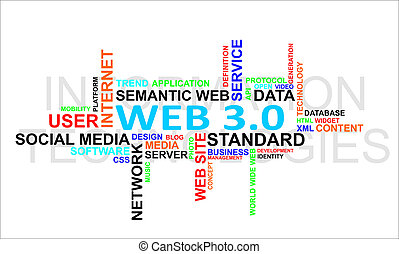 Word cloud - web 3.0 - A word cloud of web 3.0 items