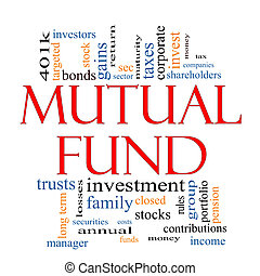 Mutual Fund Word Cloud Concept with great terms such as...