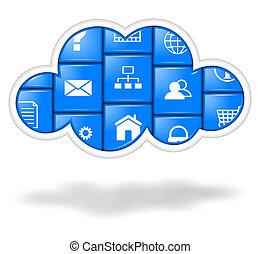 Cloud applications, cloud computing concept