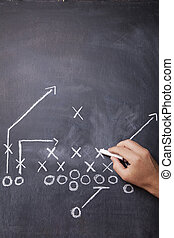 Football Coach Draws Play - A hand draws a football play on...
