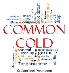 Common Cold Word Cloud Concept with great terms such as...