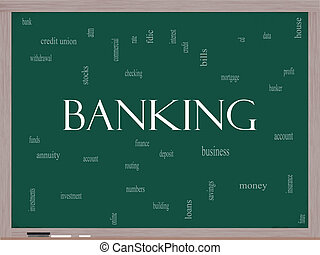 Banking Word Cloud Concept on a Blackboard - Banking Word...