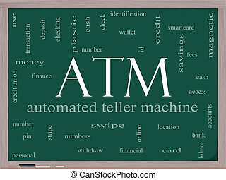 ATM Word Cloud Concept on a Blackboard