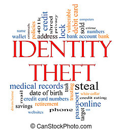 Identity Theft Word Cloud Concept with great terms such as...