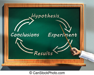 Scientific method - Scientist uses a chalkboard to explain...