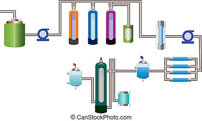 Water purification equipment flowch - illustration of Water...