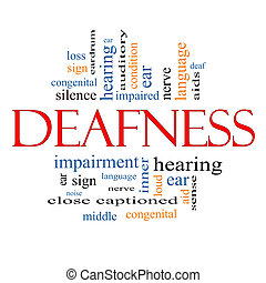 Deafness Word Cloud Concept with great terms such as nerve,...