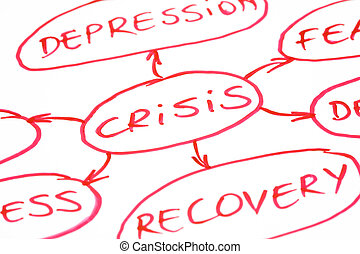 Crisis Flow Chart Red - Crisis flow chart written with red...