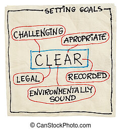 clear goal setting concept