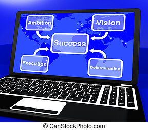 Success Diagram On Laptop Showing Vision And Determination -...