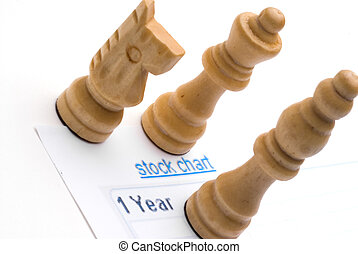 Close-up of chess pieces on a stock analysis chart