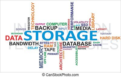 Word cloud - storage - A word cloud of storage related items