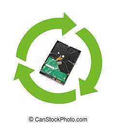 eletrônica, reciclagem
