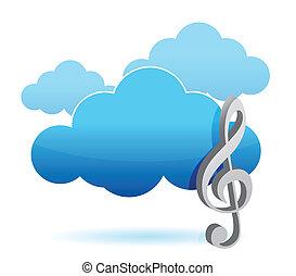 Cloud music storage concept illustration design over white