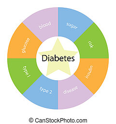diabetes, circular, concepto, colores, estrella