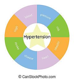 hipertensión, circular, concepto, colores, estrella