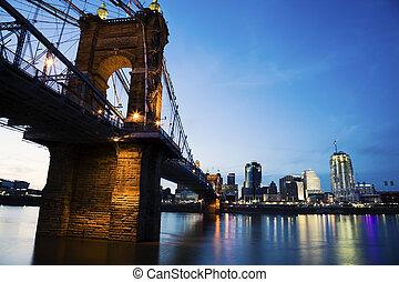 Cincinnati and Ohio River