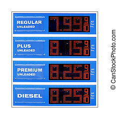 Future gas price sign