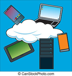 Cloud Computing Devices - A cartoon depiction of the term...