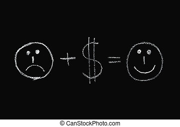 Money can make you happy - concept drown on blackboard