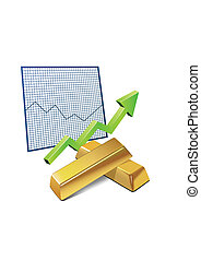 Gold and prices