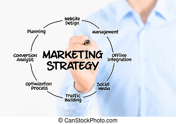 Marketing strategy concept - Young businessman drawing...