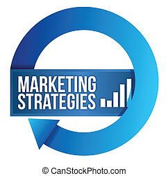 Marketing strategies cycle illustration design over white
