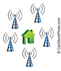 antennas around a house connection concept illustration