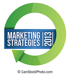 2013 Marketing strategies cycle