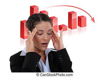 Stressed female banker