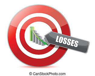 Problem - targeting losses target