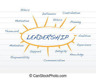 Leadership model on a notepad illustration design