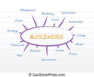 Business model on a notepad illustration design