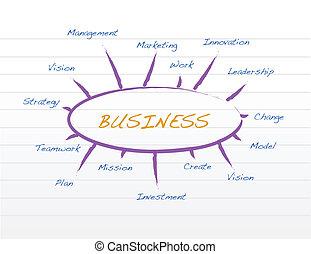 Business model on a notepad illustration design