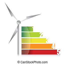 energy efficiency chart with wind