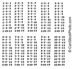 Addition table. - Illustration of addition tables on a white...
