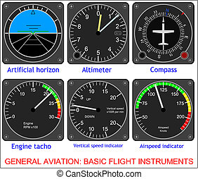 Flight instruments - Illustration of basic flight...