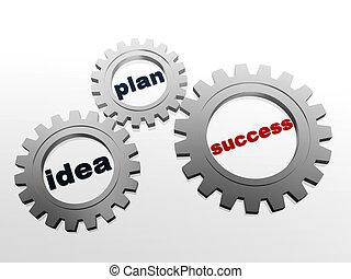 idea, plan, success in grey gear-wheels - idea, plan,...