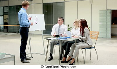 Strategy development - Business group brainstorming to...