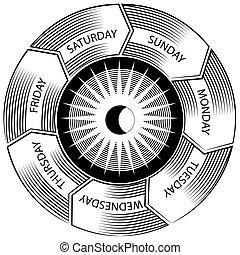 Time Wheel Engraving