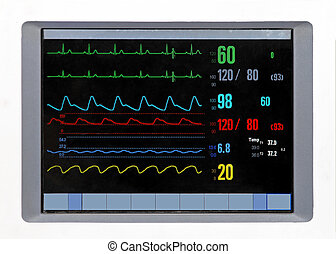 Heart monitor - Heart rate monitor with perfect diagram...