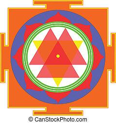 Shri Durga-yantra - Yantra of Goddess Durga
