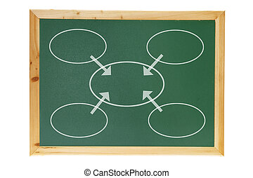 Diagrams on Blackboard with White Background