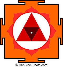 Shri Chinnamasta-Yantra - Sacred yantra of Goddess...