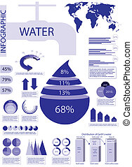 Water info graphic with charts and world map