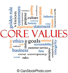 Core Values Word Cloud Concept with great terms such as...