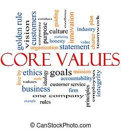 âmago, Valores, palavra, nuvem, conceito