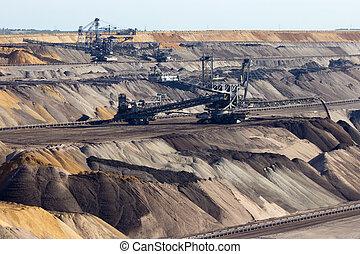 Coal mine - Open pit mine