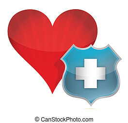 Heart medical protection